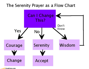 A-serenity-prayer-flowchart